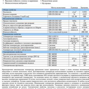 Полиэтилен ПЭ-500 - в Украине - РТІ Україна